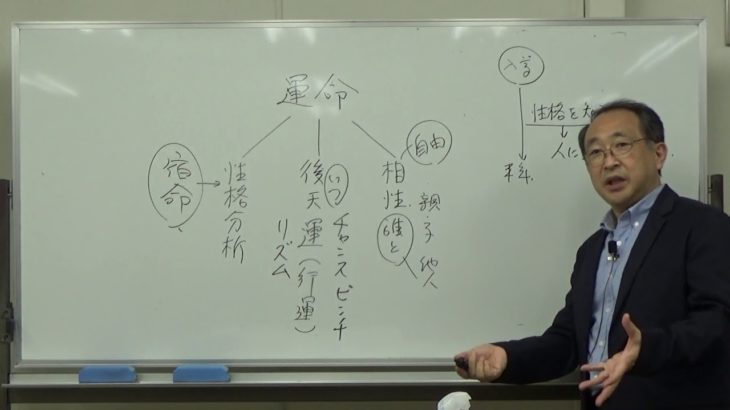 算命学を学びたい方へ