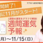【土用期間が明けました!本格的に11月がスタートします。】白石よし子の週間運気予報11月9日(月)~11月15日(日)【九星気学】【占い】